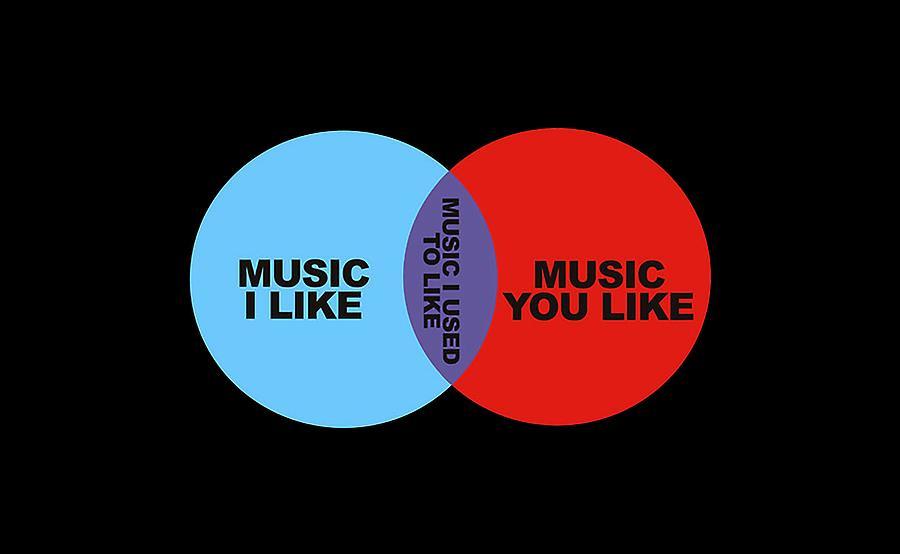 Venn Diagram Music Preference Digital Art By Sedayu Team