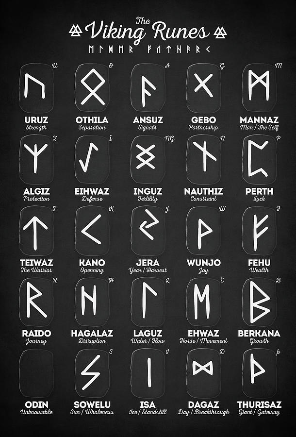 viking runes photograph by zapista zapista. Black Bedroom Furniture Sets. Home Design Ideas