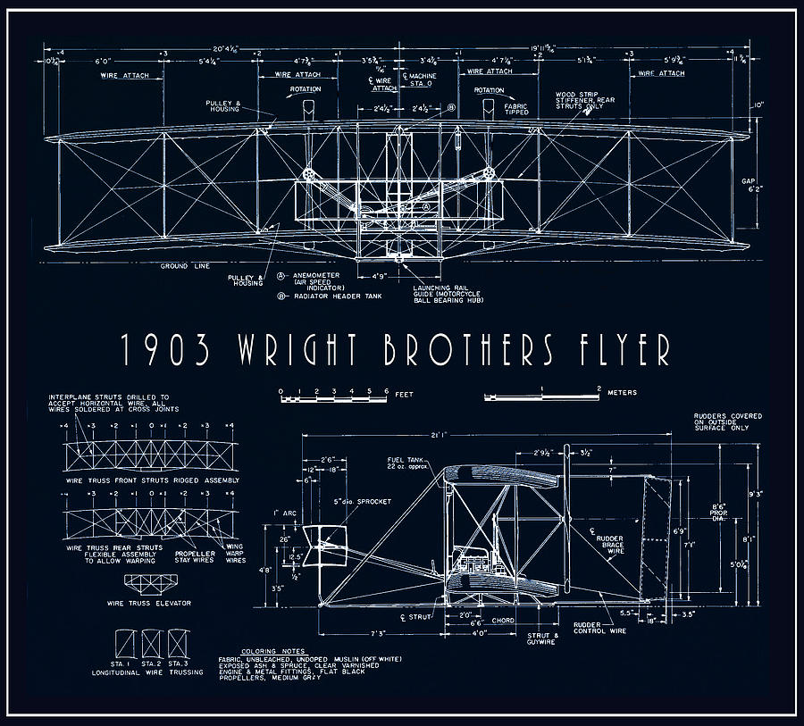 Wright bros flyer aeroplane blueprint 1903 digital art by daniel blueprint digital art wright bros flyer aeroplane blueprint 1903 by daniel hagerman malvernweather Image collections