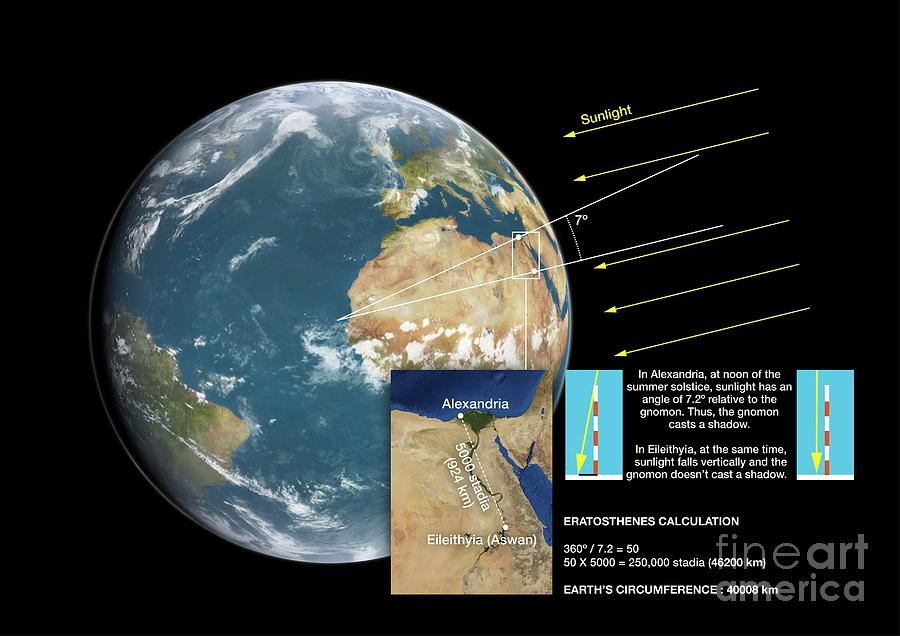 Egypt Photograph - Eratosthenes Experiment 1 by Jose Antonio Penas/science Photo Library