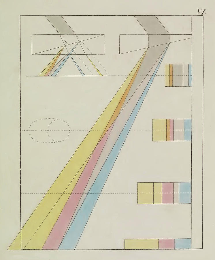 1810 Photograph - Johann Von Goethe, Theory Of Colors 1 by Science Source