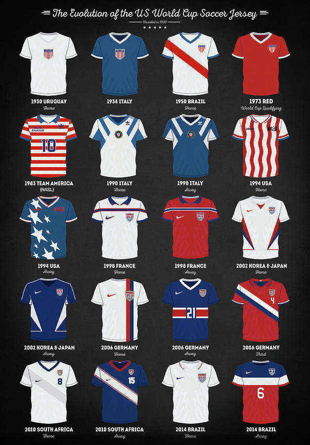 The Evolution Of The Us World Cup Soccer Jersey Digital Art