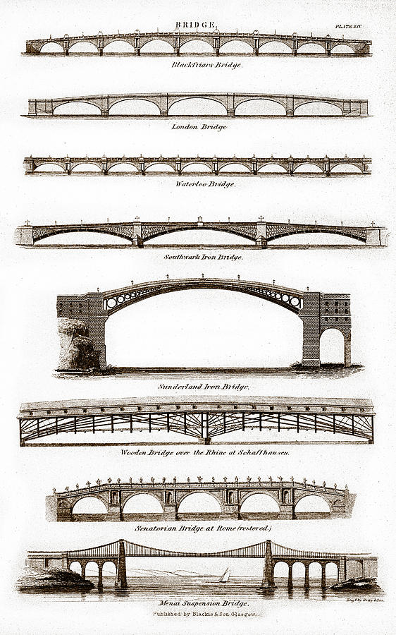 Bridge Photograph - Types Of Bridges, 1799 by Science Source