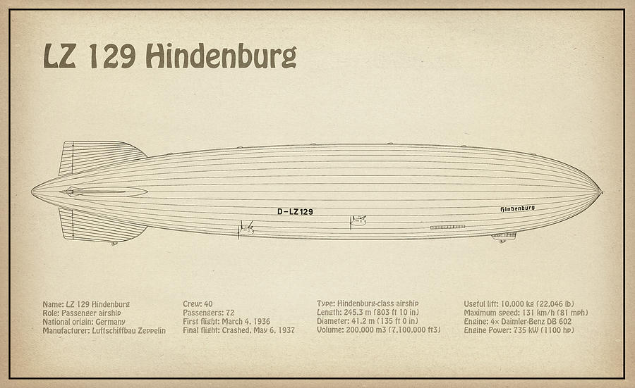 Lz 129 Hindenburg - Airship Blueprint. Drawing Plans For The Lz 129 Airship Schematics on