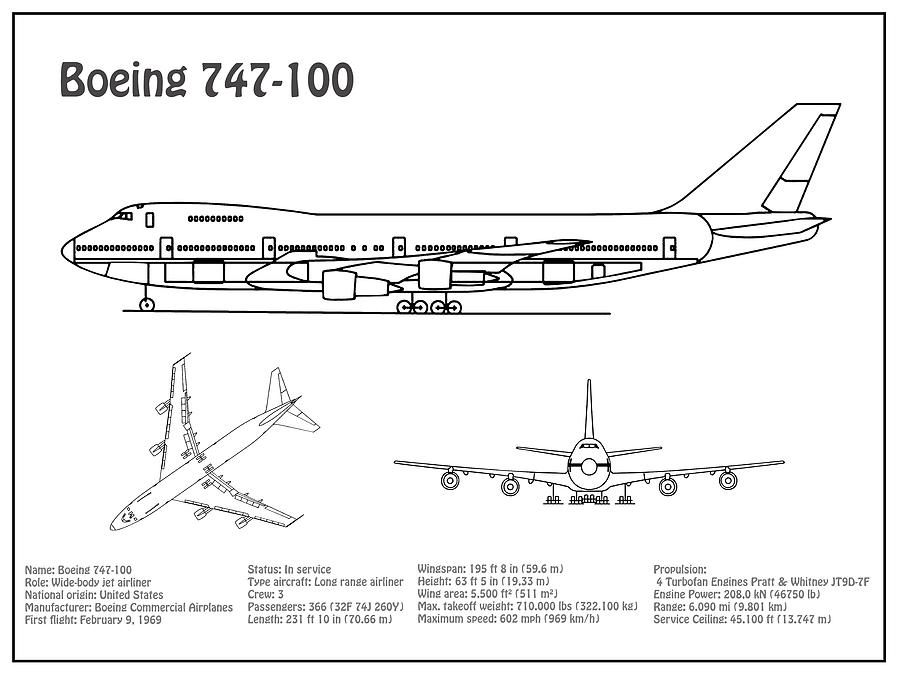 [TVPR_3874]  Boeing 747 - 100 - Airplane Blueprint. Drawing Plans or Schematics for the  Boeing 747-100 Drawing by StockPhotosArt Com | Airplane Schematics |  | Fine Art America