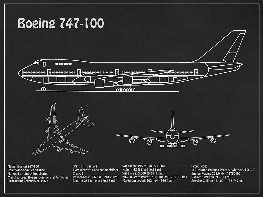 [DIAGRAM_38IS]  Boeing 747 - 100 - Airplane Blueprint. Drawing Plans or Schematics for the  Boeing 747-100 Drawing by StockPhotosArt Com | Airline Schematics |  | Fine Art America