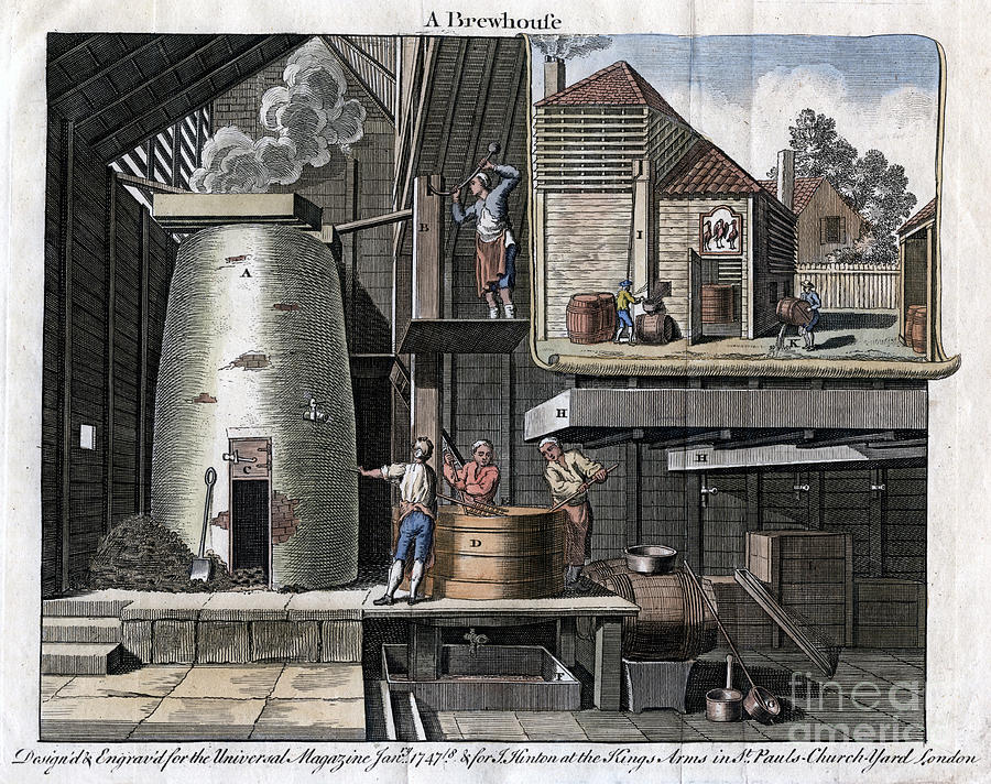 A Brewhouse, 1747 Drawing by Print Collector