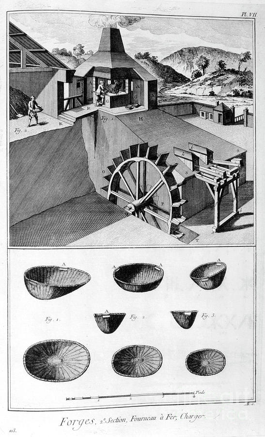 A Forge, Ironworks, 1751-1777. Artist Drawing by Print Collector