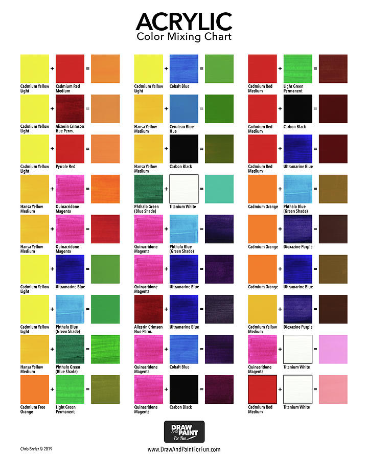 Color Painting - Acrylic Color Mixing Chart by Chris Breier