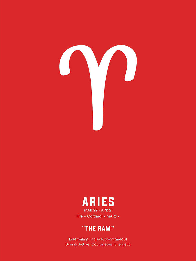 Aries Print - Zodiac Signs Print - Zodiac Posters - Aries Poster - Red And White - Aries Traits Mixed Media