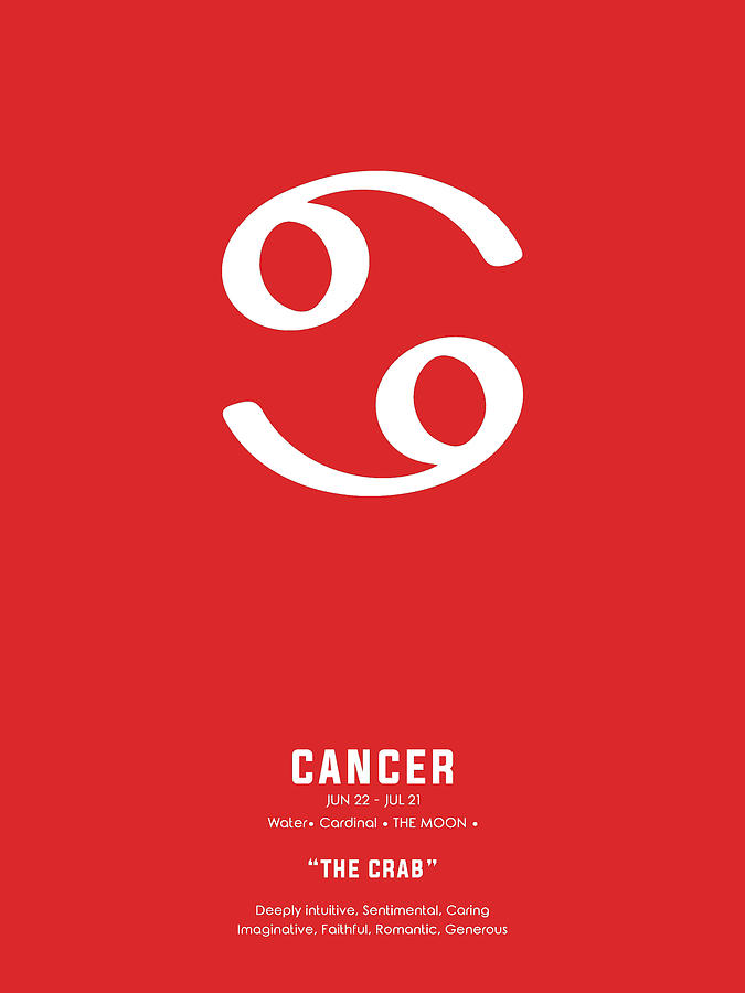 Cancer Poster - Zodiac Signs Print - Zodiac Posters - Cancer Print - Red And White - Cancer Traits Mixed Media