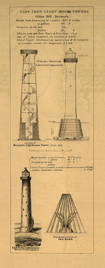 Lighthouse Drawing - Cast Iron Lighthouses by Jerry McElroy