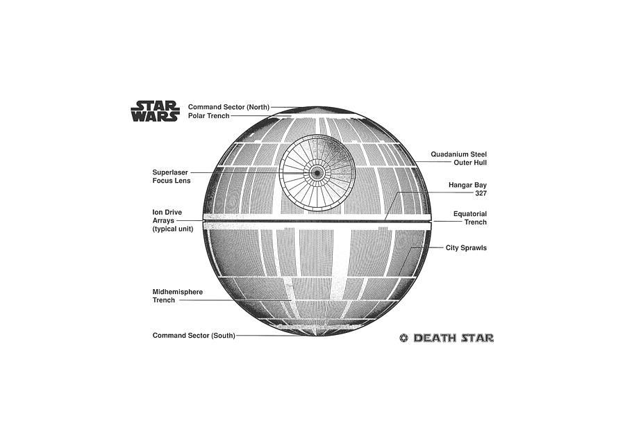 Death Star Mpi