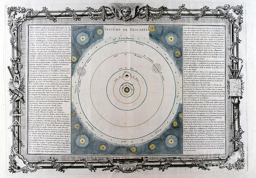 Descartes System Of The Universe, 17th Drawing by Print Collector