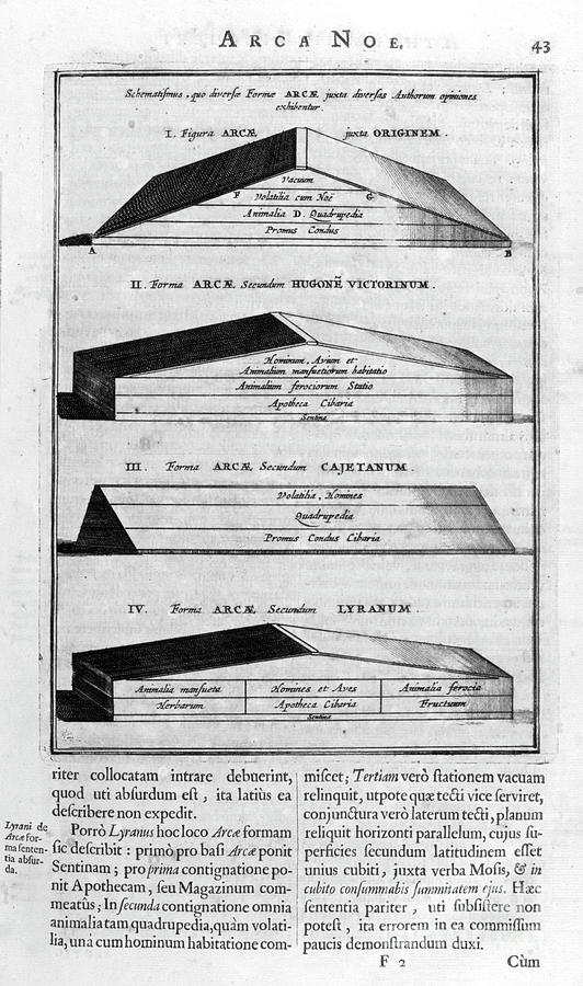 Description Of The Ark, 1675. Artist Drawing by Print Collector