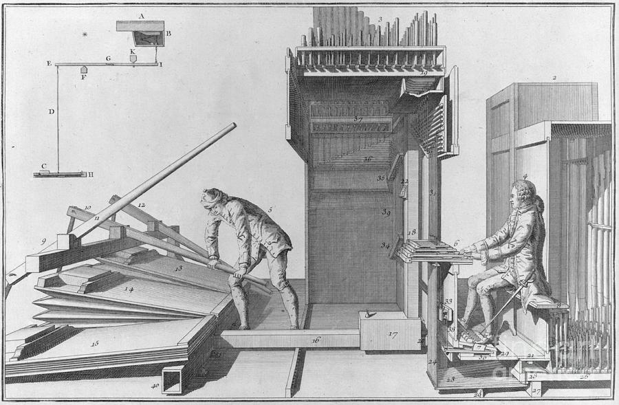 Diagram Illustrating Organ Playing Photograph by Bettmann