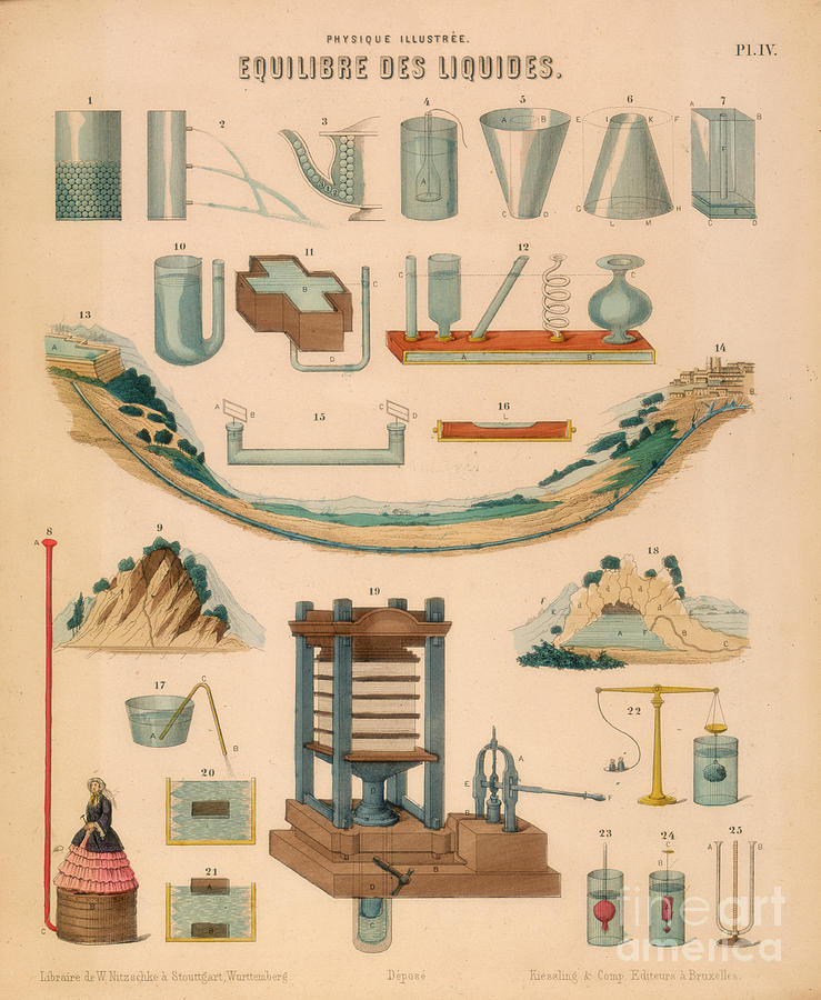 Equilibrium Of Liquids, C1850 Drawing by Print Collector