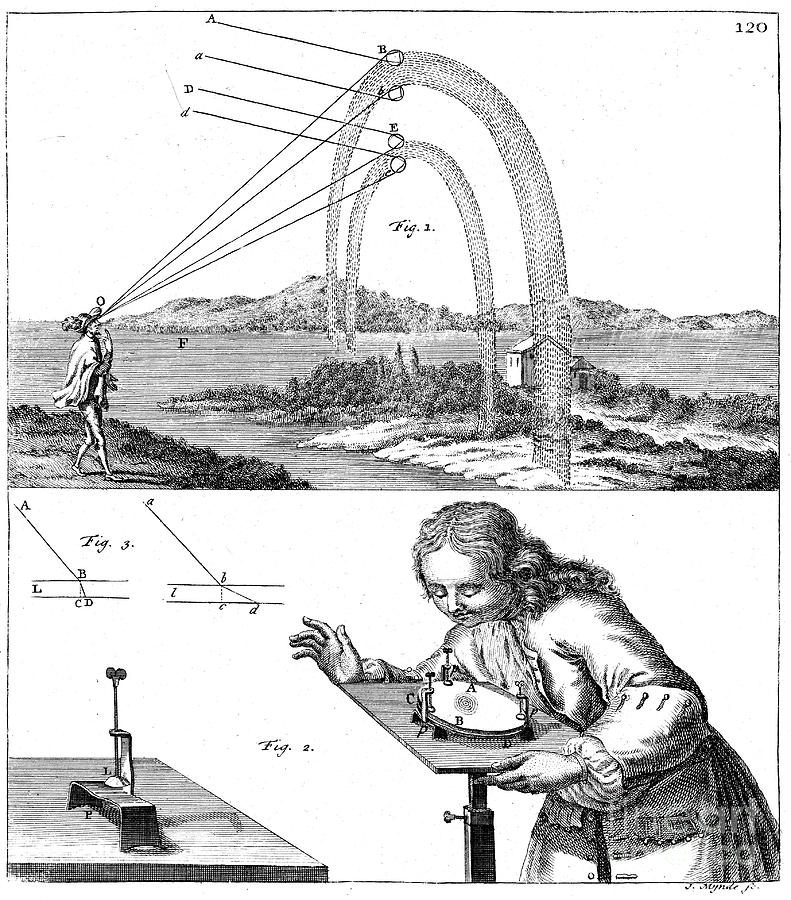 Explanation Of Principles Of Physics Drawing by Print Collector