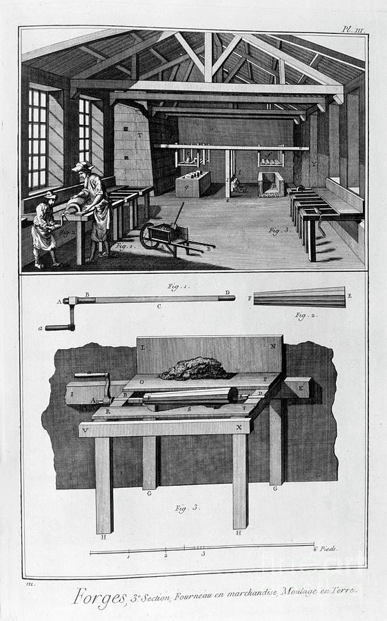 Forging Mill, Furnace, Ground Moulding Drawing by Print Collector