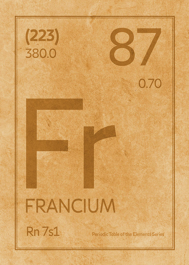 Francium Element Symbol Periodic Table Series 087 Mixed Media By