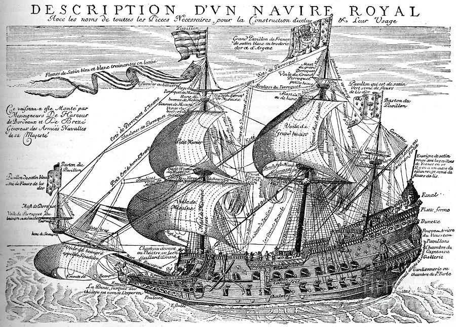 Engraving Drawing - French Royal Warship Of The 17th by Print Collector