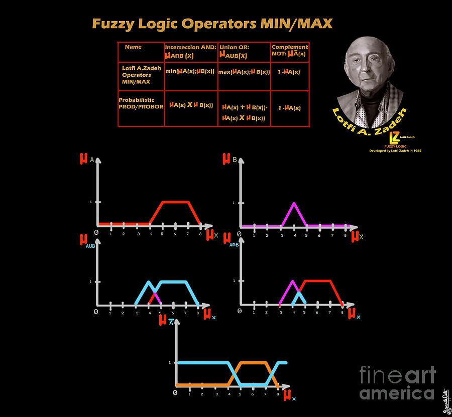Fuzzy Logic Operation Digital Art