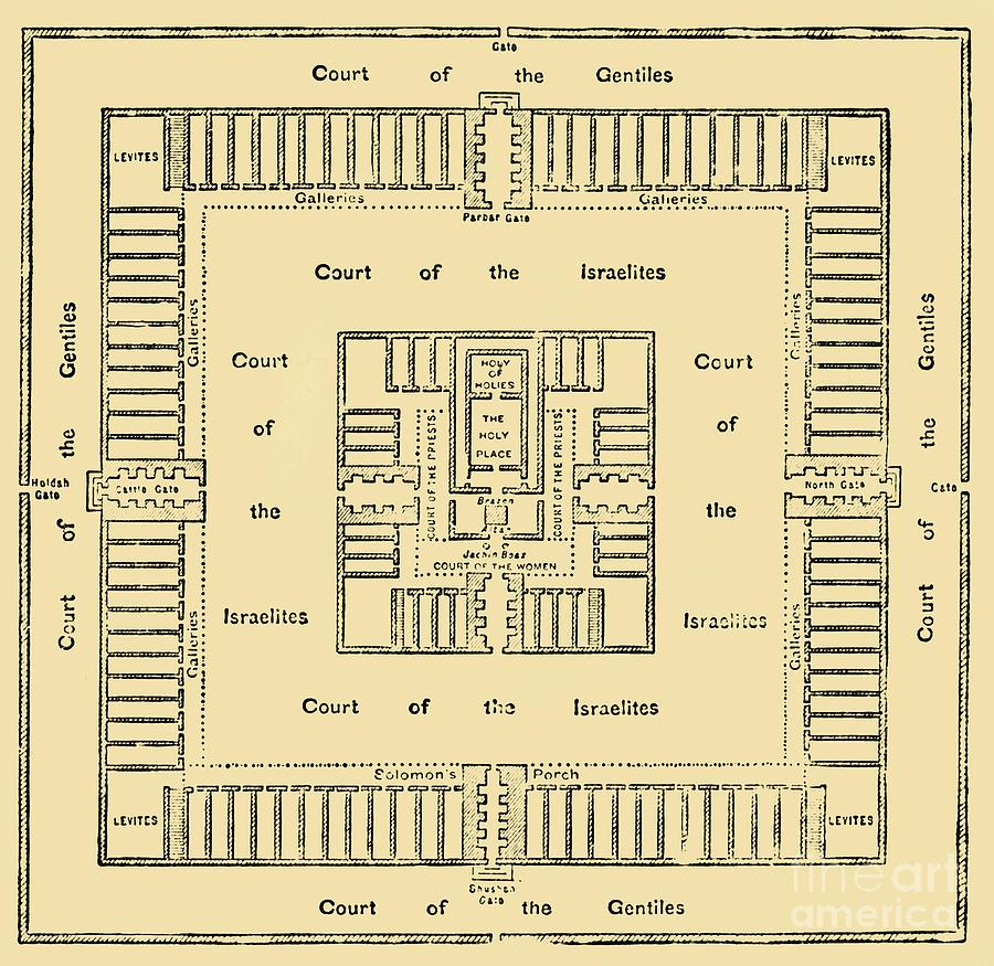 Ground-plan Of The Temple Of Solomon Drawing by Print Collector