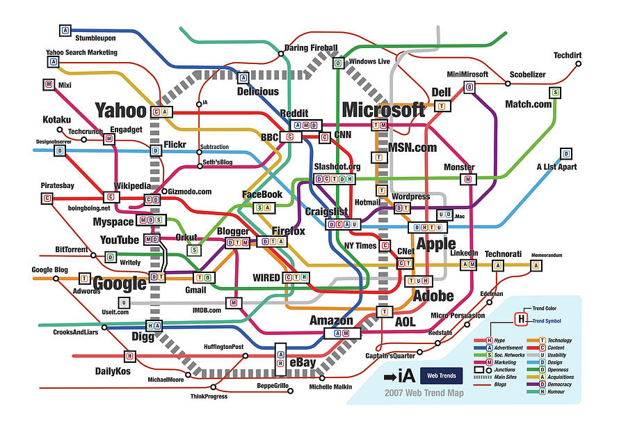 INTERNET WEBSITE SUBWAY MAP 2007 by Daniel Hagerman