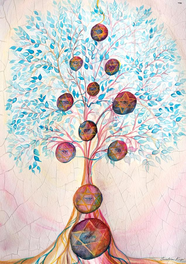 Kabbalistic Tree Of Life Digital Art By Sandrine Kespi It usually consists of 10 nodes symbolizing different archetypes and 22 lines connecting the nodes. kabbalistic tree of life by sandrine kespi