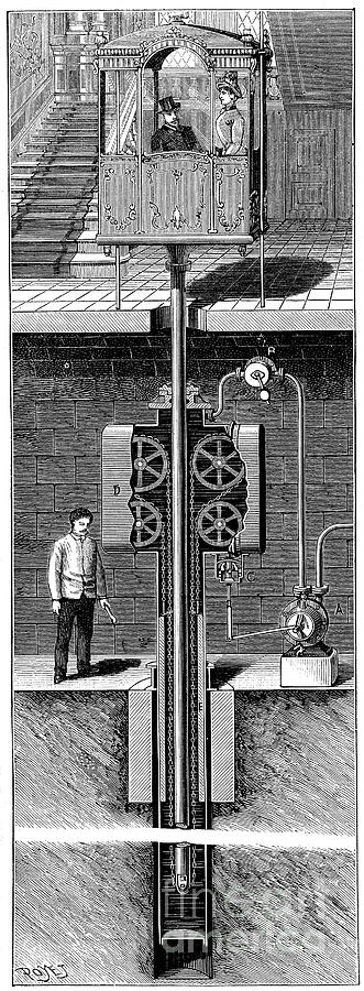 Leon Edouxs Hydraulic Passenger Lift Drawing by Print Collector