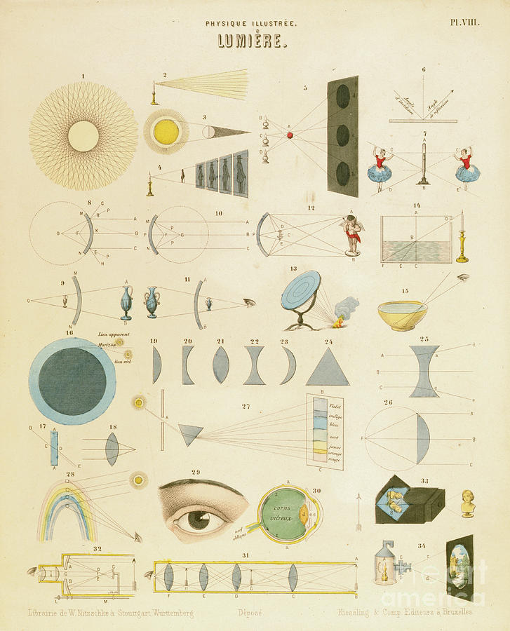 Light, C1850 Drawing by Print Collector