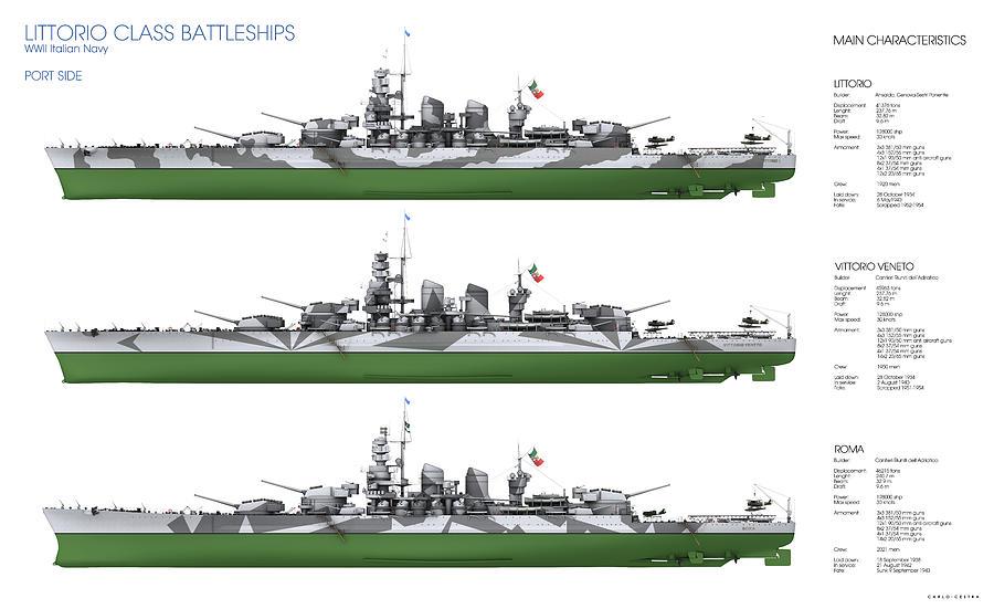 Battleship Digital Art - Littorio Class Battleships Port Side by Carlo Cestra