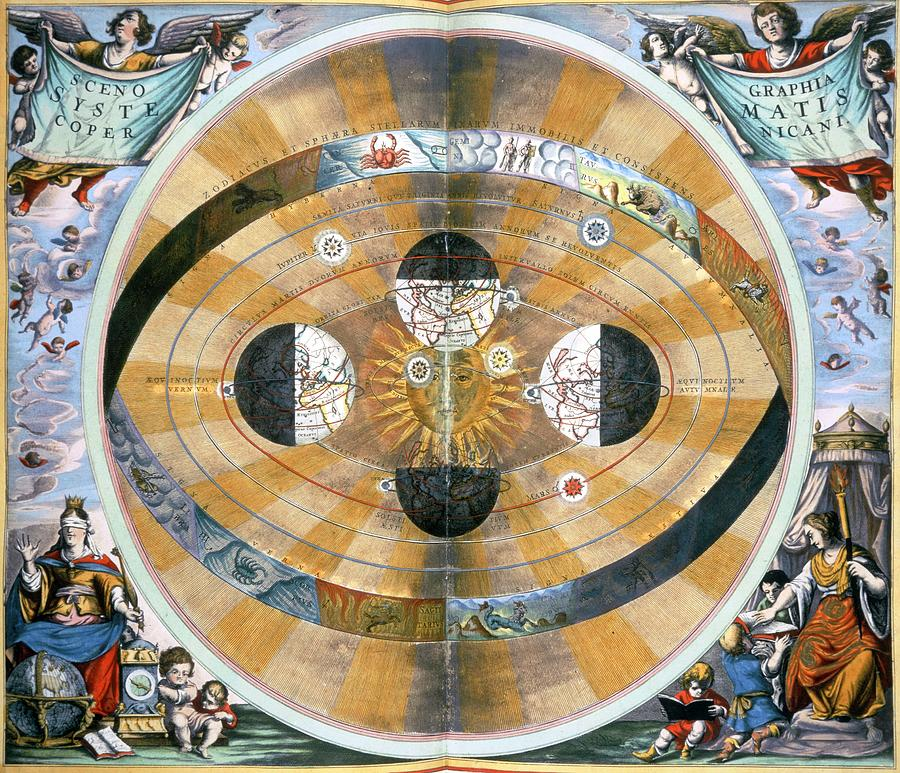 Map Of Heavens Earth Showing Theory Of Earth Planets And Zodiac, C 1543 By  Nicholas Copernicus  by Album