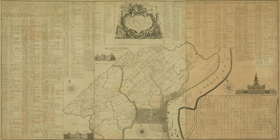 Map Of Philadelphia, Pennsylvania 1774 Digital Art by Historic Map Works Llc