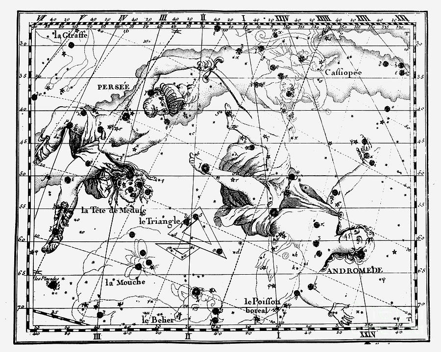 Map Of Stellar Constellations, 1775 Drawing by Print Collector