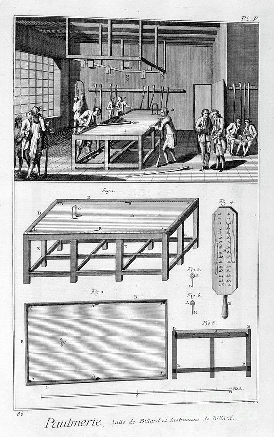 Men Playing Billiards, 1751-1777 Drawing by Print Collector
