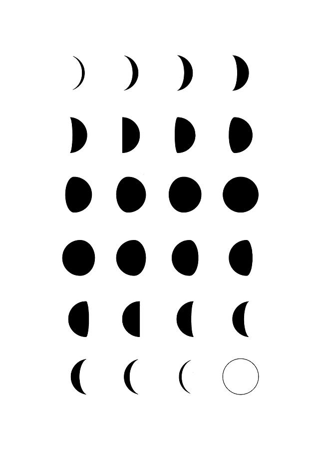 graphic regarding Printable Moon Phases called Moon Levels