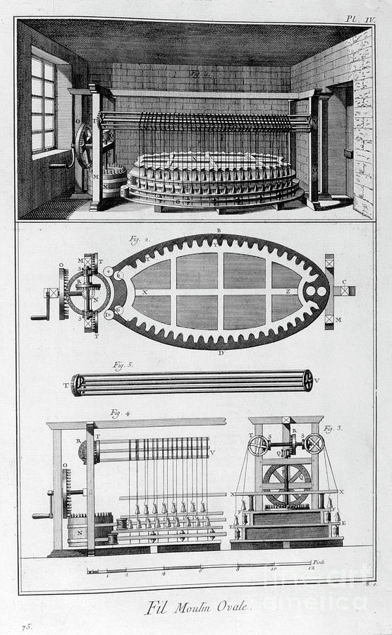 Oval Mill, 1751-1777 Drawing by Print Collector