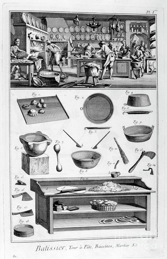 Patisserie, 1751-1777 Drawing by Print Collector