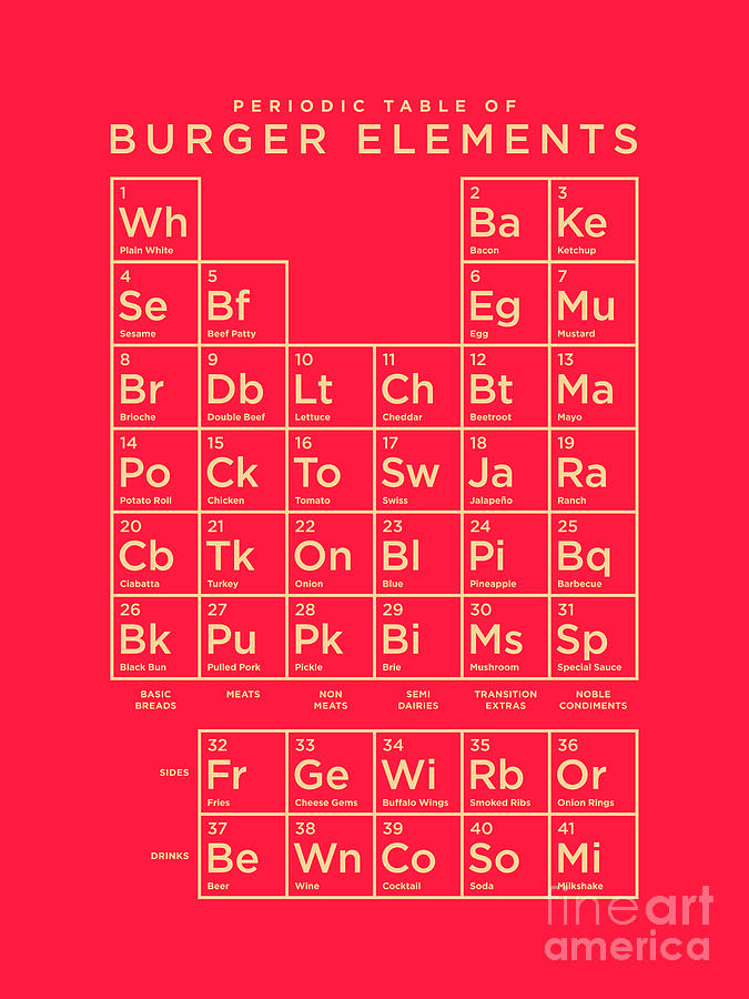 Burger Digital Art - Periodic Table Of Burger Elements - Red by Ivan Krpan