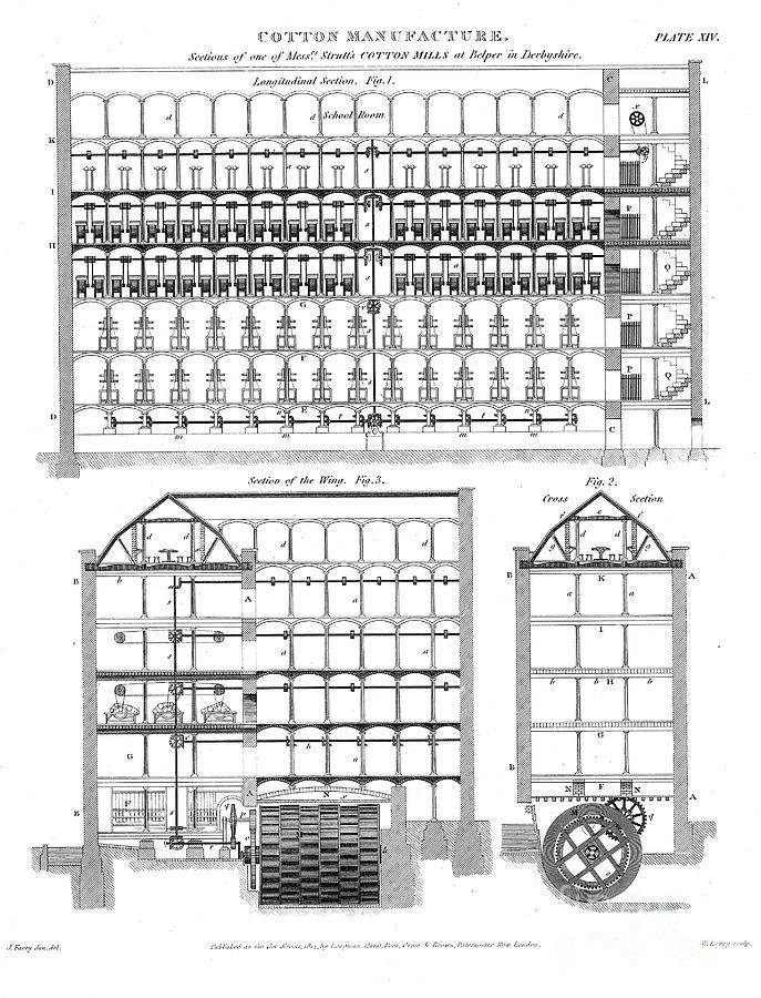Sectional View Of Strutts Model Cotton Drawing by Print Collector