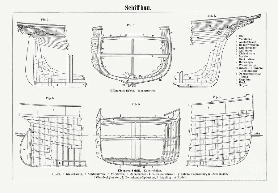 Shipbuilding Wooden And Iron Ship, Wood Digital Art by Zu 09