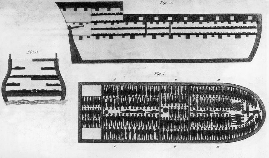 Slave Ship Digital Art by Hulton Archive