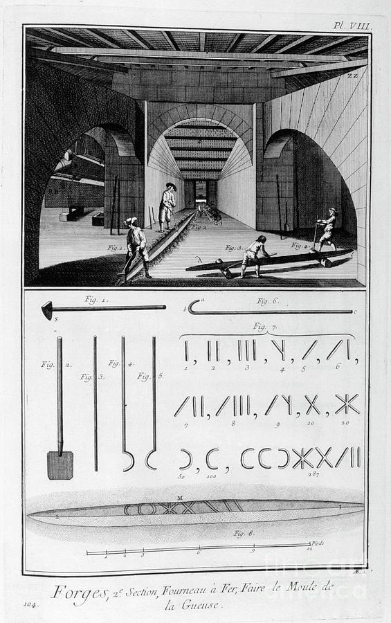 Smelting Iron Furnace, Pig Iron Mould Drawing by Print Collector