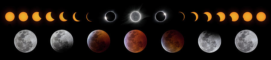 Solar and Lunar Eclipse Progression by Dennis Sprinkle