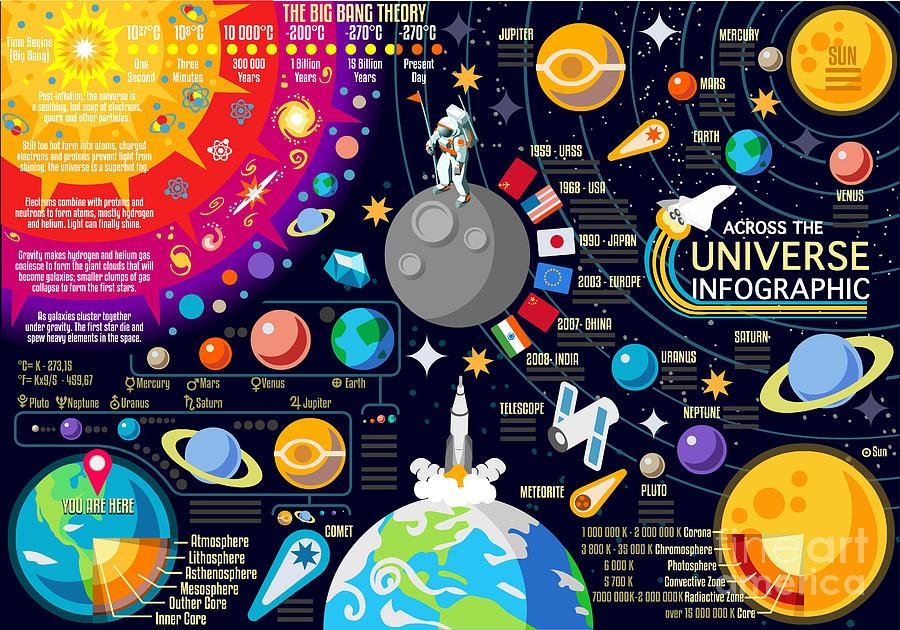 Big Digital Art - Space 3d Galaxy New Horizons by Aurielaki