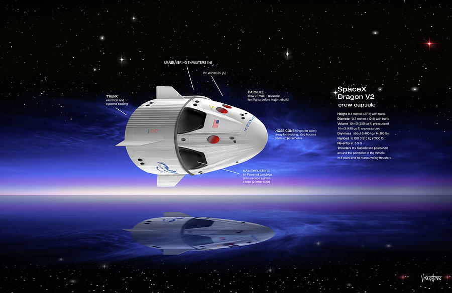 SpaceX Crewed Dragon - infographic by James Vaughan