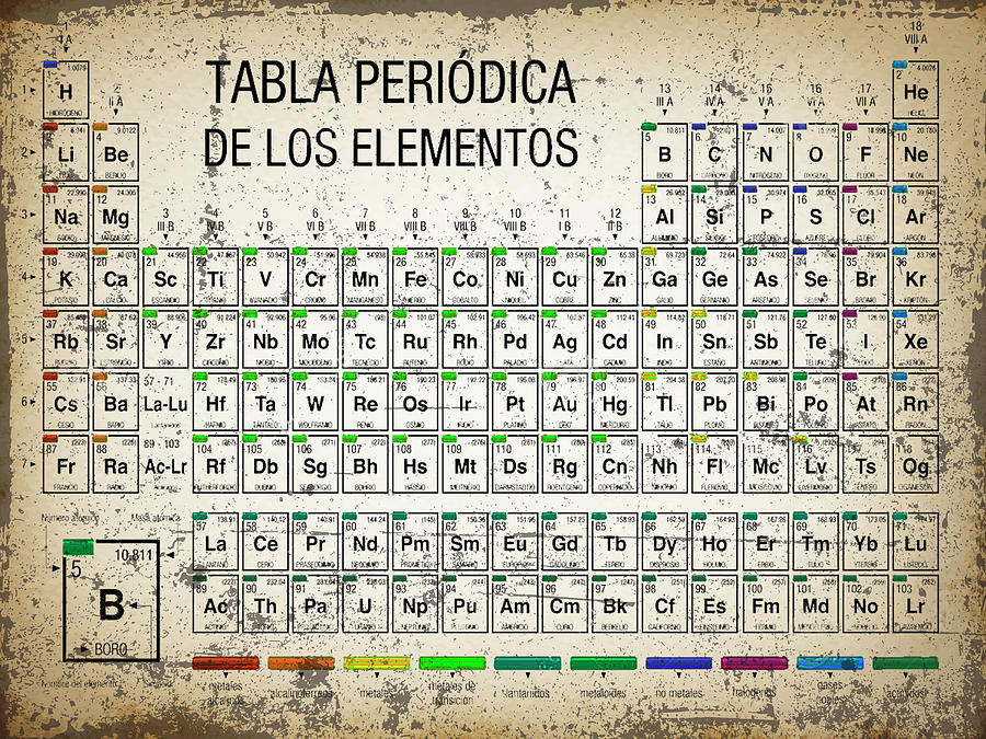Tabla Periodica De Los Elementos Periodic Table Of The Elements Vintage Chart Silver by Tony Rubino