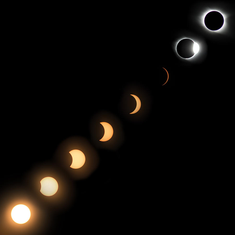 The Eclipse Process Photograph