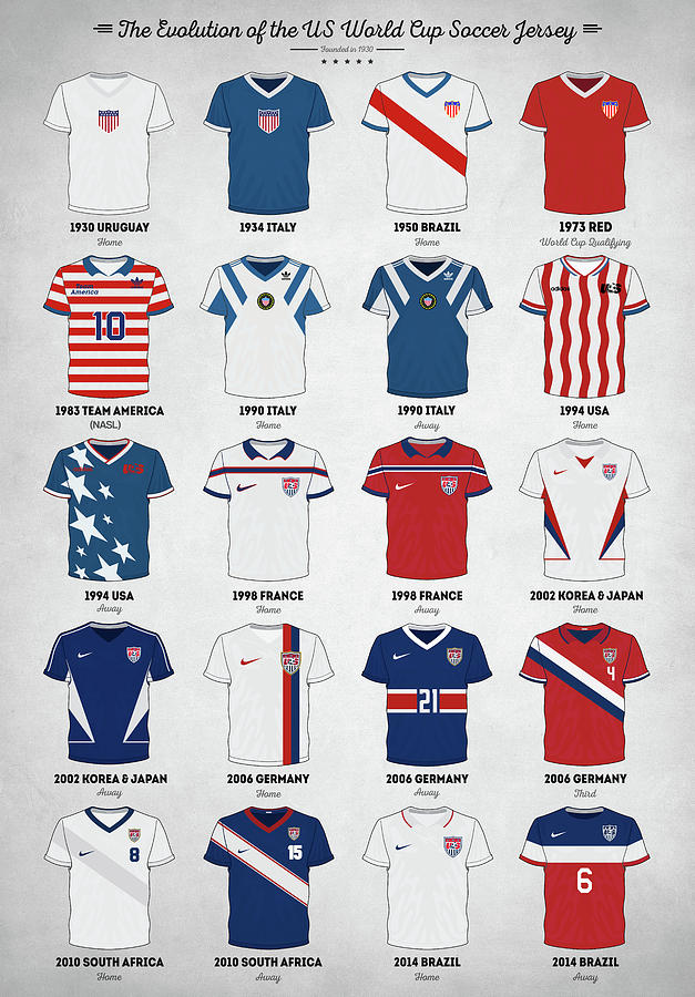 World Cup Digital Art - The Evolution Of The Us World Cup Soccer Jersey by Zapista Zapista